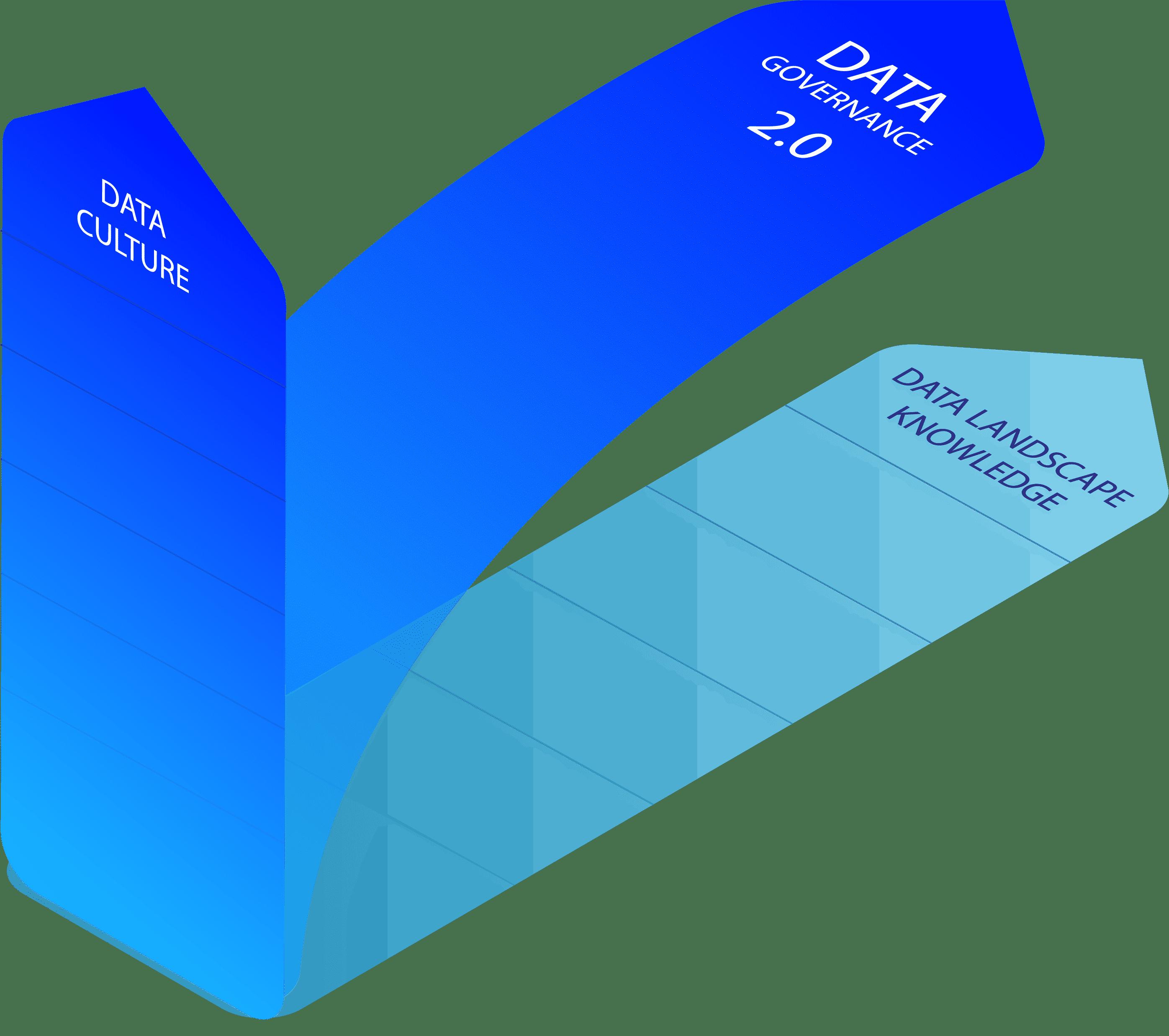 data-maturity-2