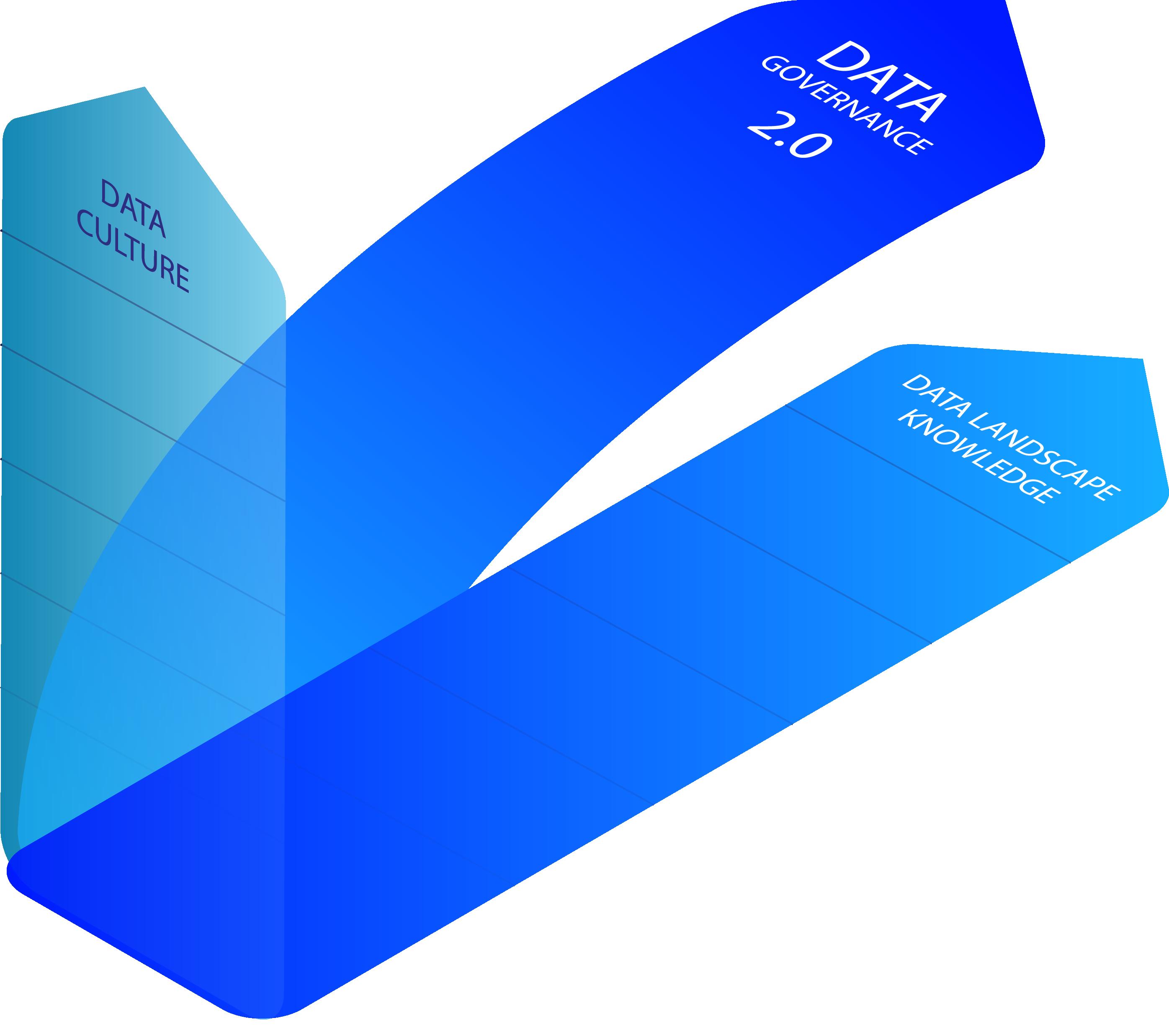 maturity-data